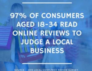 2015 local consumer review survey